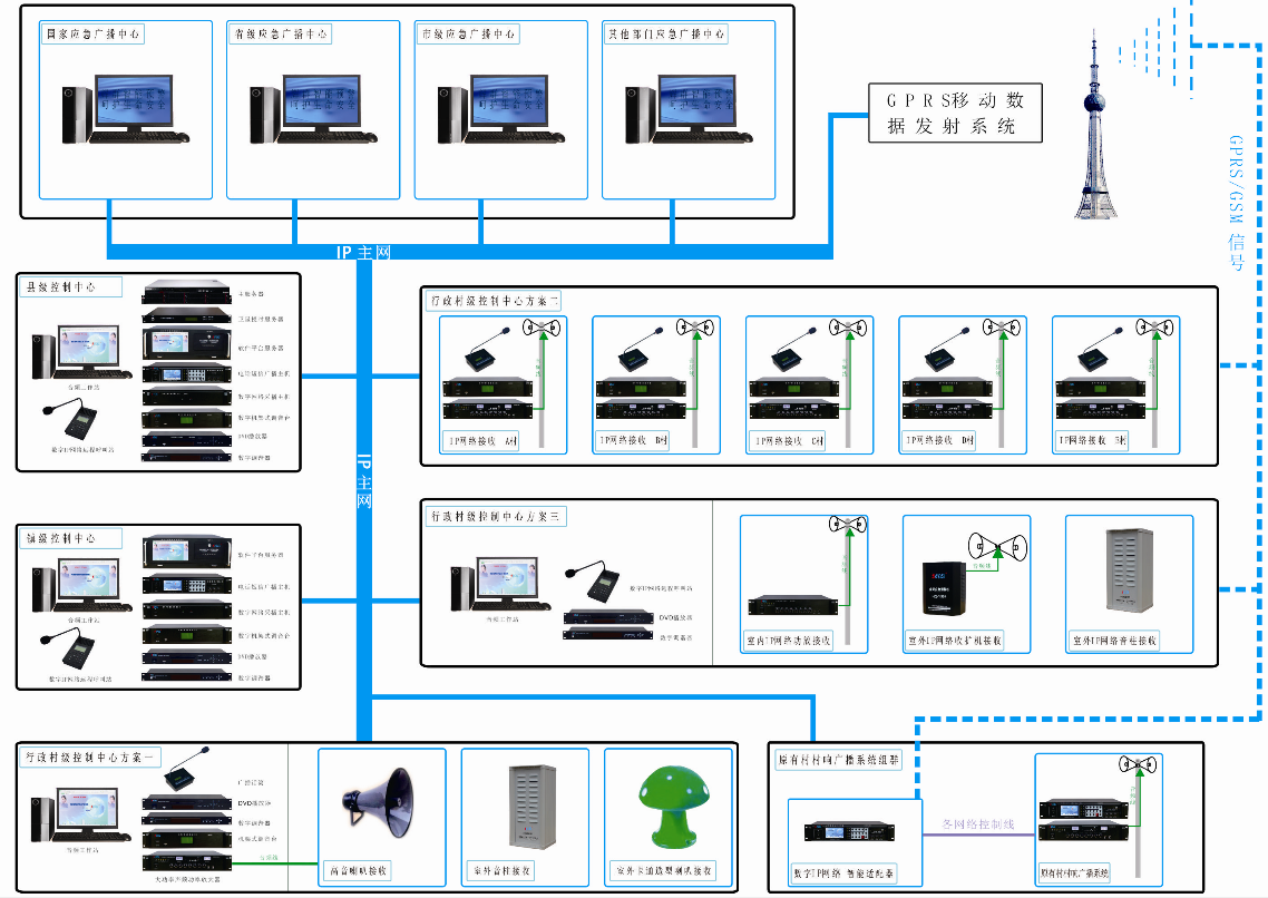 ip网络广播系统方案数字ip网络有源音箱价格|ip网络有源音柱厂家价格